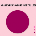 Here are 33 painfully true facts about life explained in graphs